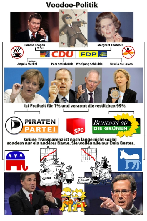 EU-US Voodoo Politik