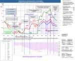 Arbeitslosenquote, Militärausgaben und Staatsverschuldung
