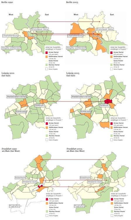 Verelendung von Städten im Osten nachgewiesen und wie der Westen davon profitierte.