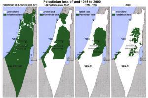 israelischer Landgewinn seit 1946-2000