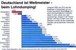 Lohndumping in Deutschland