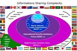 Weltweites System der Datenspionage