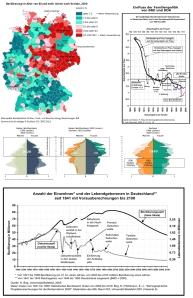 Rentner-Demografie