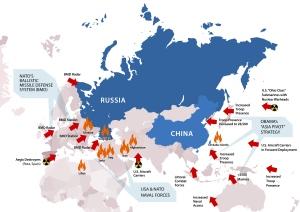 NATO/US vs. BRICS