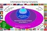Infosharing - das Netz der Amis
