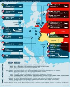 NATO Luftwaffe in Europa