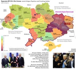 Ukraine gegen Volksrepublik Noworossija