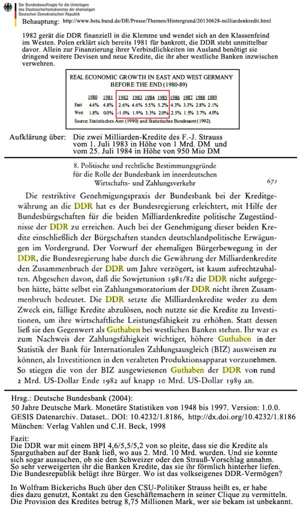 Legende von der DDR-Pleite | monopoli