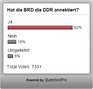 Annexion der DDR Umfrage von alles Schall und Rauch