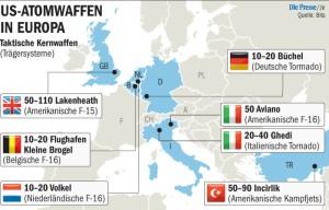 Nato Atomwaffen in Europa